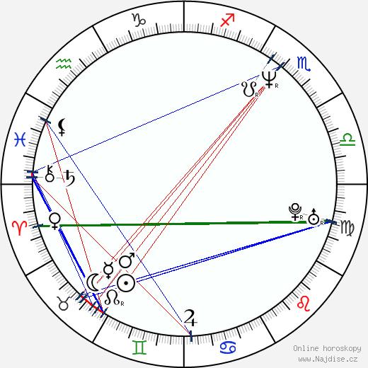 Jodi Picoult wikipedie wiki 2019, 2020 horoskop