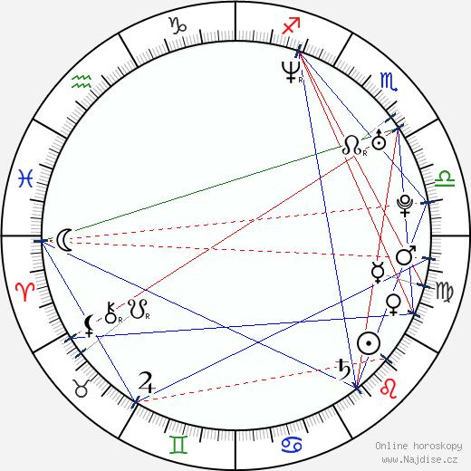 Jody Thompson wikipedie wiki 2020, 2021 horoskop