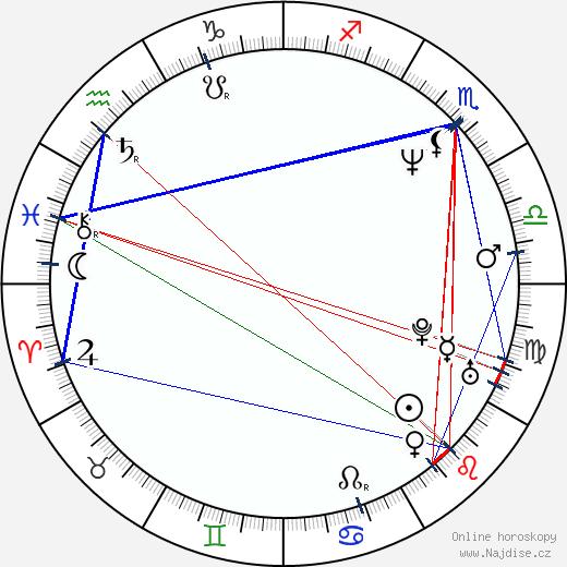 Jódži Tanaka wikipedie wiki 2019, 2020 horoskop