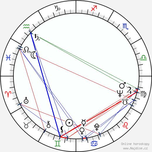 Joe Abeywickrama wikipedie wiki 2018, 2019 horoskop