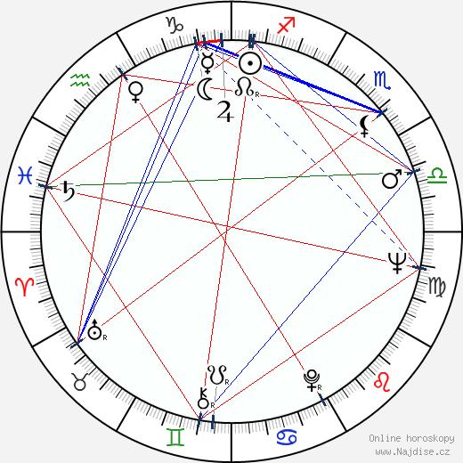 Joe D'Amato wikipedie wiki 2018, 2019 horoskop