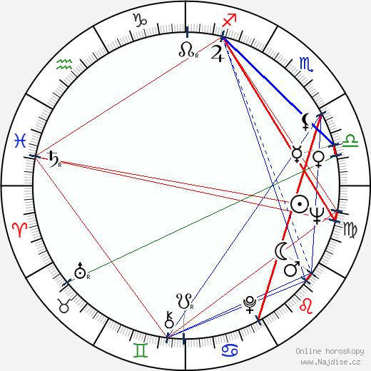 Joe E. Tata wikipedie wiki 2019, 2020 horoskop