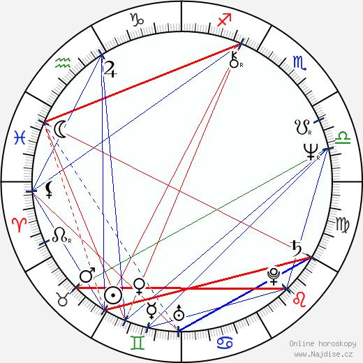 Joe Higgins wikipedie wiki 2018, 2019 horoskop