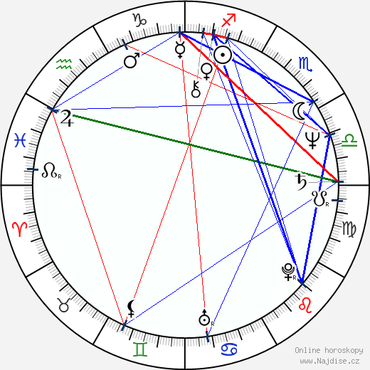 Joe Hisaiši wikipedie wiki 2018, 2019 horoskop