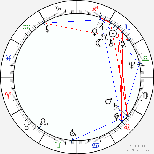 Joe Mantegna wikipedie wiki 2019, 2020 horoskop