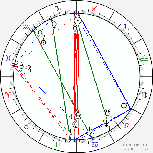 Joe Mantell wikipedie wiki 2019, 2020 horoskop