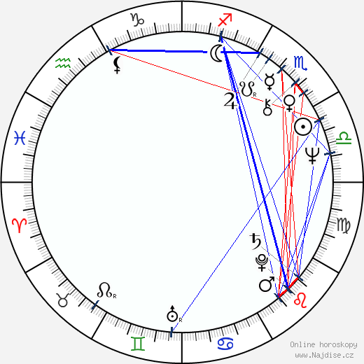 Joe Morton wikipedie wiki 2020, 2021 horoskop