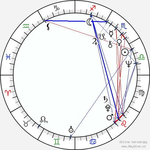 Joe Morton wikipedie wiki 2018, 2019 horoskop