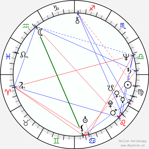 Joe Pantoliano wikipedie wiki 2018, 2019 horoskop
