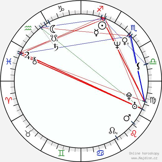 Joe Quesada wikipedie wiki 2018, 2019 horoskop