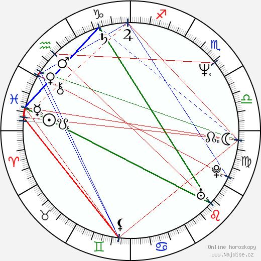 Joe Ranft wikipedie wiki 2019, 2020 horoskop