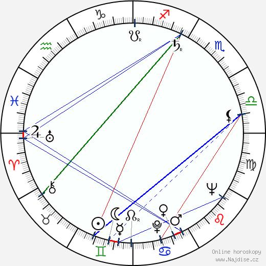 Joe Robinson wikipedie wiki 2018, 2019 horoskop
