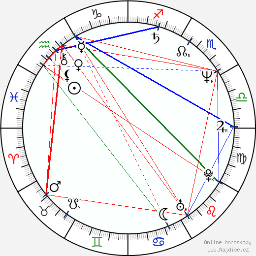 Joe Sagal wikipedie wiki 2018, 2019 horoskop