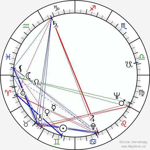 Joe Santos wikipedie wiki 2019, 2020 horoskop