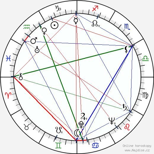 Joe Seneca wikipedie wiki 2018, 2019 horoskop