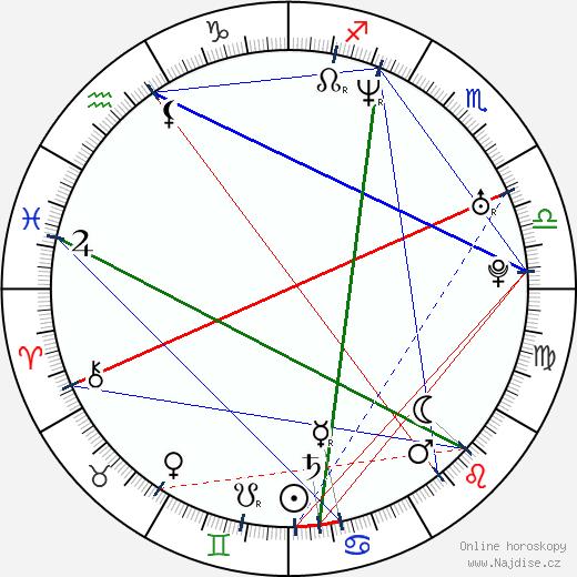 Joel Edgerton wikipedie wiki 2019, 2020 horoskop