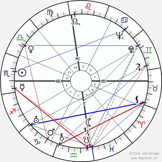 Joel McCrea wikipedie wiki 2017, 2018 horoskop