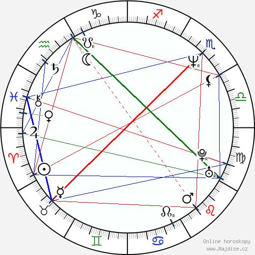 Joel Murray wikipedie wiki 2020, 2021 horoskop