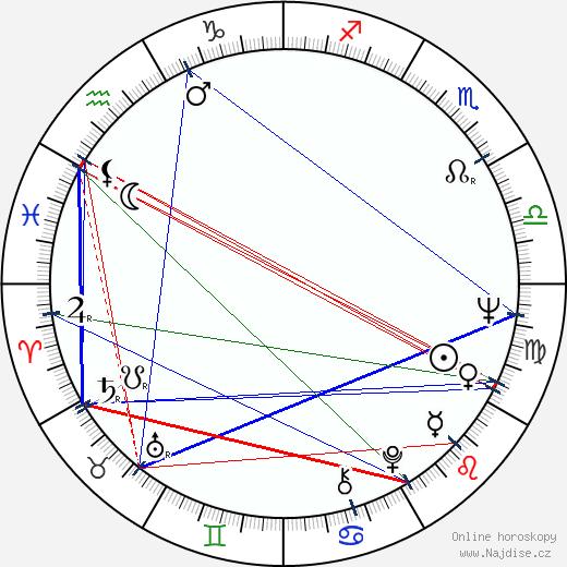 Joel Schumacher wikipedie wiki 2019, 2020 horoskop