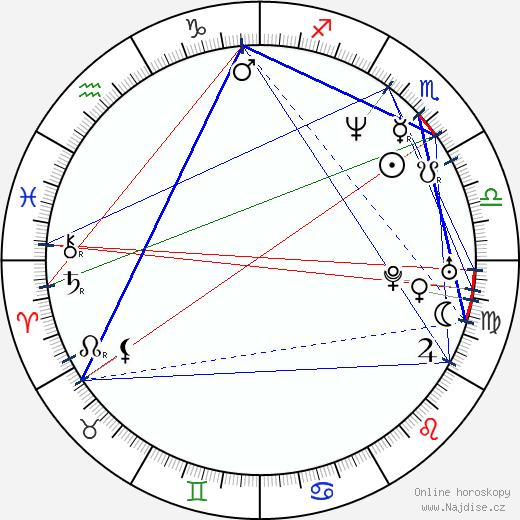 Joely Fisher wikipedie wiki 2020, 2021 horoskop