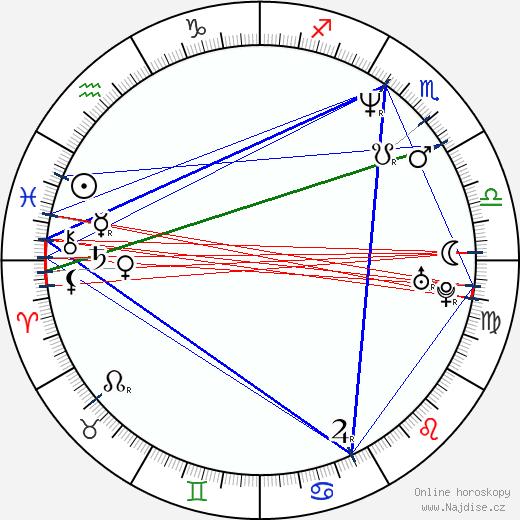 Joey Boombotze wikipedie wiki 2018, 2019 horoskop
