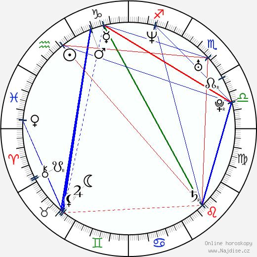 Joey Fatone wikipedie wiki 2019, 2020 horoskop