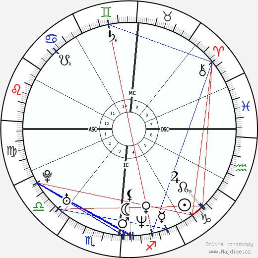Joey McIntyre wikipedie wiki 2019, 2020 horoskop