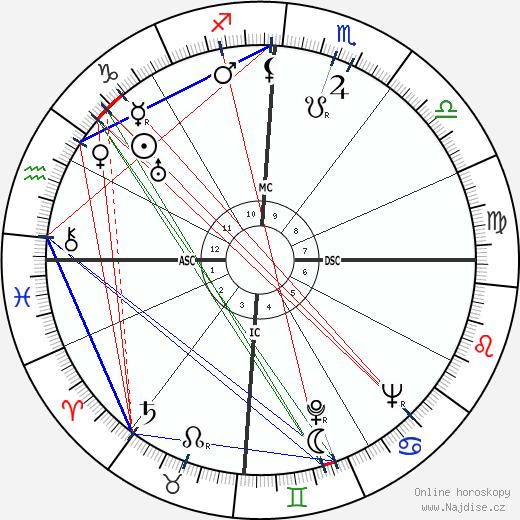 Joh Bjelke-Peterson wikipedie wiki 2017, 2018 horoskop