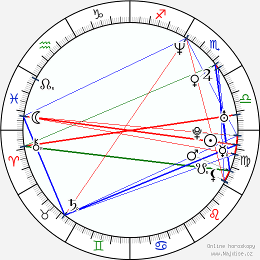 Johan Earl wikipedie wiki 2018, 2019 horoskop
