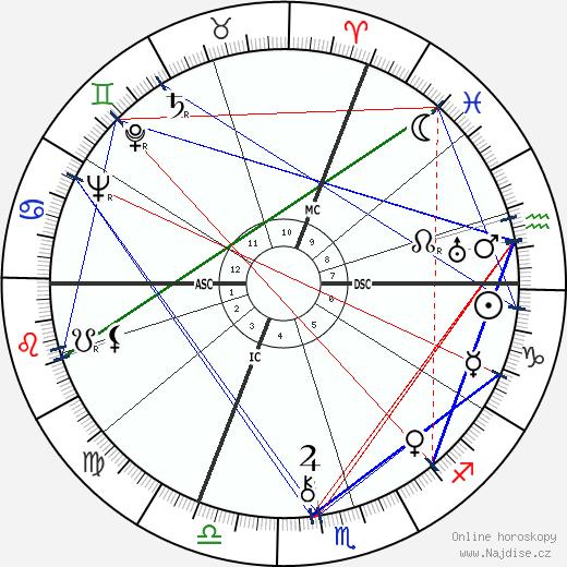 Johanka z Arku - Panna orléanská wikipedie wiki 2017, 2018 horoskop