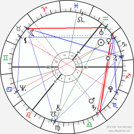 Johann Elert Bode wikipedie wiki 2018, 2019 horoskop