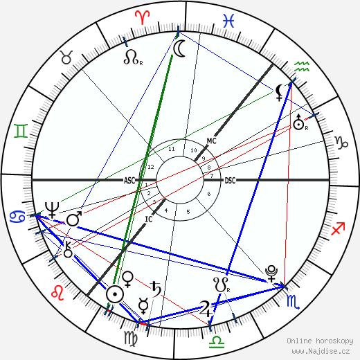 Johann Gottfried Herder wikipedie wiki 2020, 2021 horoskop