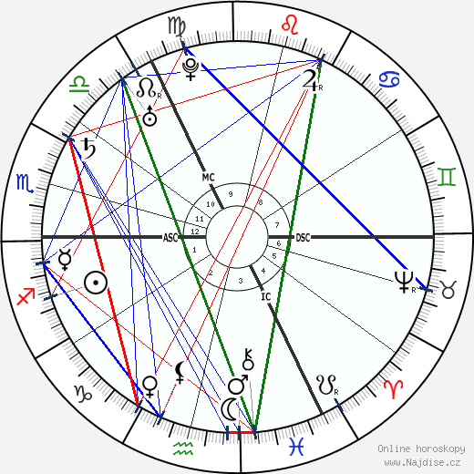 Johann Joachim Winckelmann wikipedie wiki 2017, 2018 horoskop