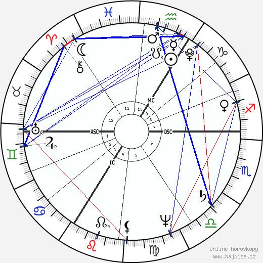 Johann Joseph von Görres wikipedie wiki 2019, 2020 horoskop