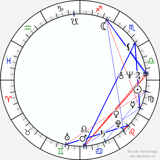 Johanna Tesařová wikipedie wiki 2018, 2019 horoskop