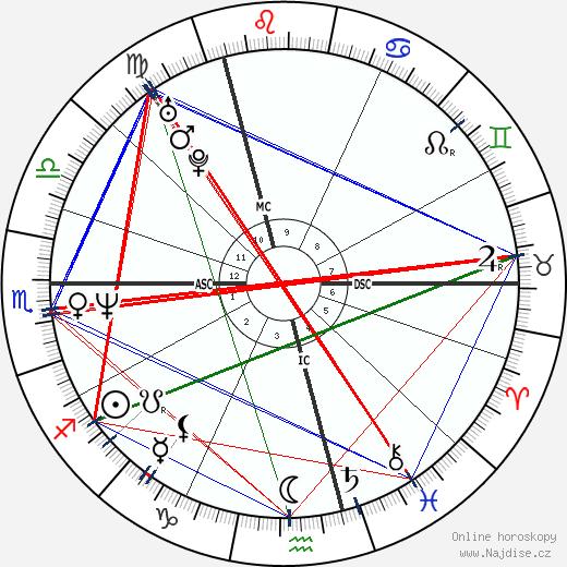 Johannes Baptiste Kerner wikipedie wiki 2020, 2021 horoskop