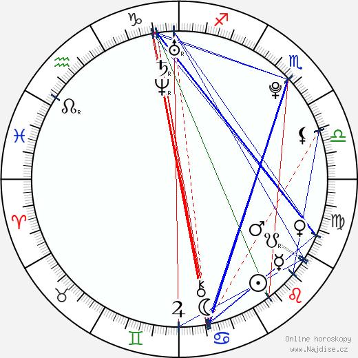 Johannes Halbig wikipedie wiki 2017, 2018 horoskop