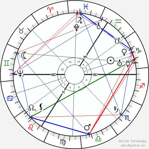 Johannes Kepler wikipedie wiki 2019, 2020 horoskop