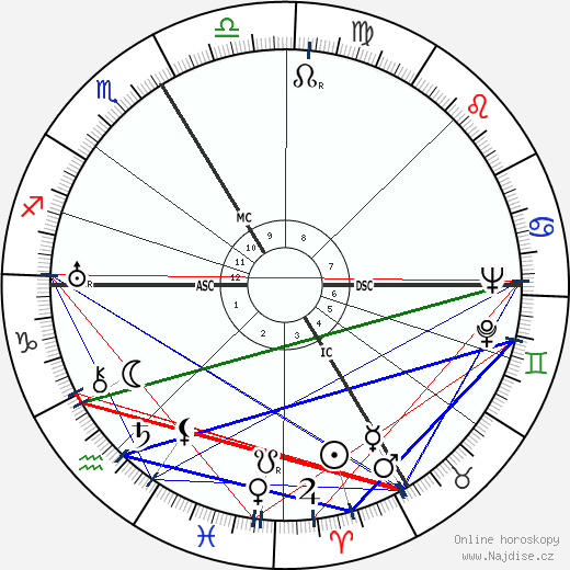 Johannes Schreiweis wikipedie wiki 2018, 2019 horoskop
