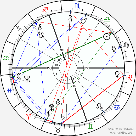 Johannes Vaihinger wikipedie wiki 2018, 2019 horoskop