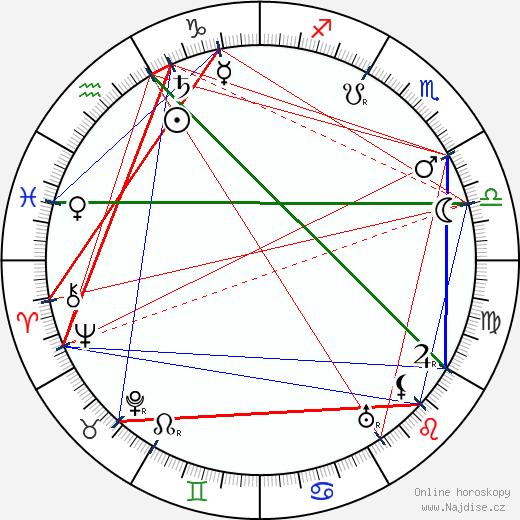 Johannes Vilhelm Jensen wikipedie wiki 2018, 2019 horoskop
