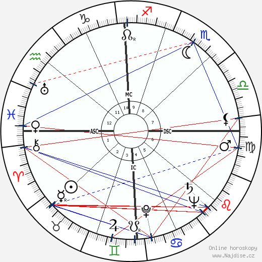 John Alfred Scali wikipedie wiki 2018, 2019 horoskop