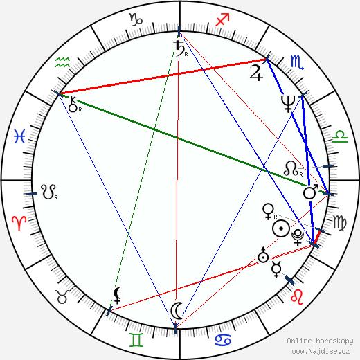 John Allen Nelson wikipedie wiki 2017, 2018 horoskop