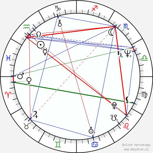 John Attard-Montalto wikipedie wiki 2019, 2020 horoskop