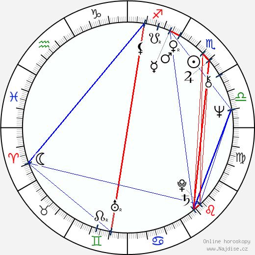 John Aylward wikipedie wiki 2018, 2019 horoskop