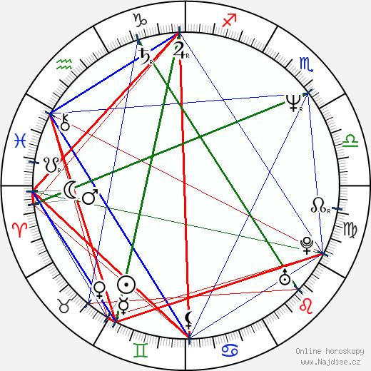 John Billingsley wikipedie wiki 2019, 2020 horoskop