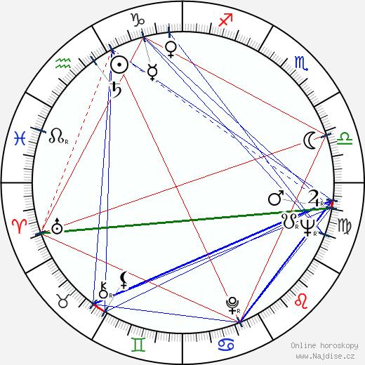 John Boorman wikipedie wiki 2019, 2020 horoskop