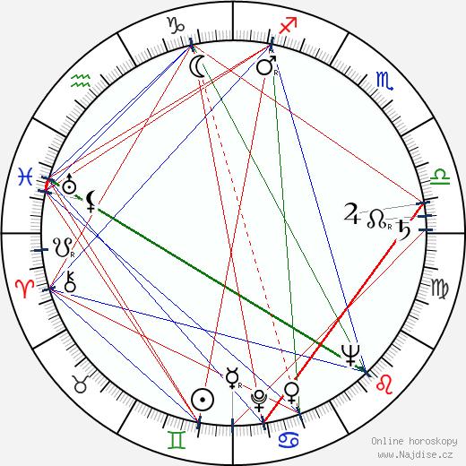 John Bromfield wikipedie wiki 2018, 2019 horoskop
