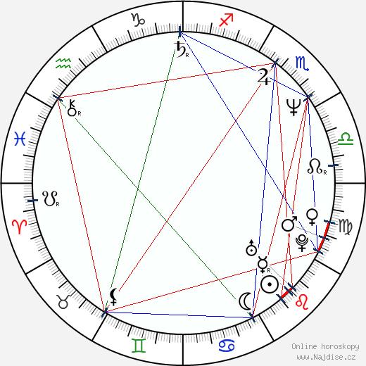 John C. McGinley wikipedie wiki 2019, 2020 horoskop