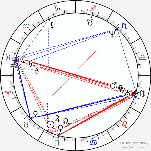 John C. Reilly wikipedie wiki 2019, 2020 horoskop
